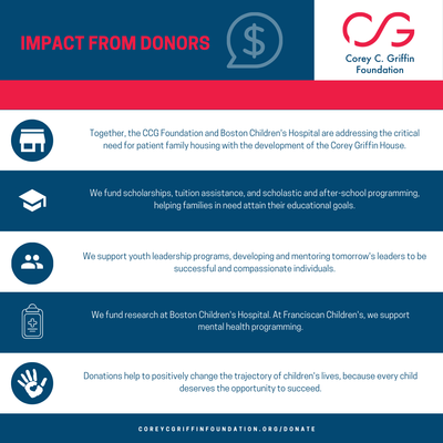 Donors Make an Impact